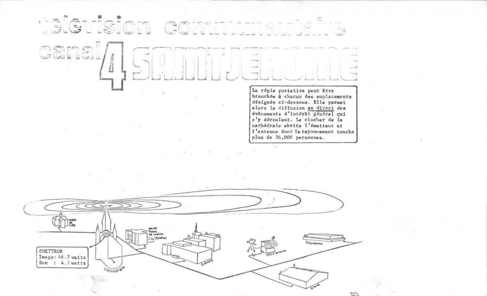 <strong><em>[Télévision communautaire Canal 4 Saint-Jérôme : plan des emplacements permettant de brancher la régie portative]</em> </strong>; Collections Cinémathèque québécoise : fonds vidéographe ; 2016.0001.01.0035.FD
